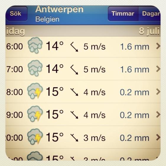 Deppigt väder i Antwerpen, särskilt som det var 30 grader och sol hemma i Sverige